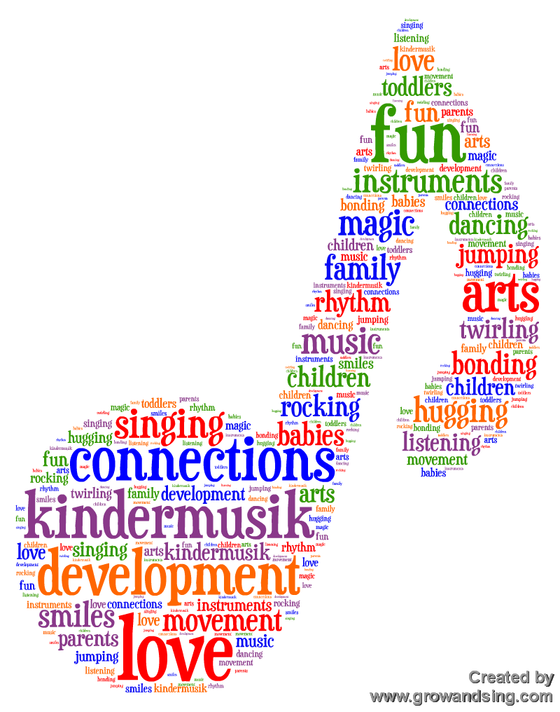 words that describe what Kindermusik is to us