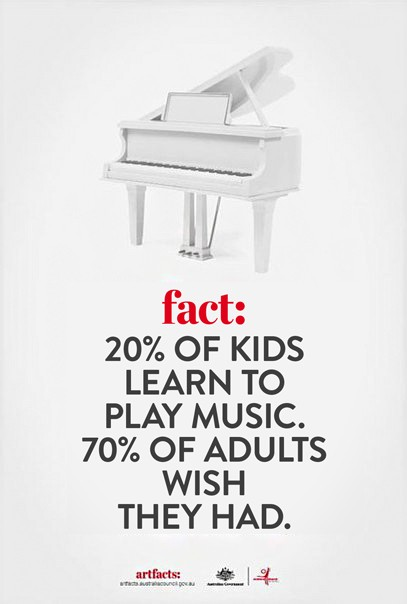 Fact about piano lessons